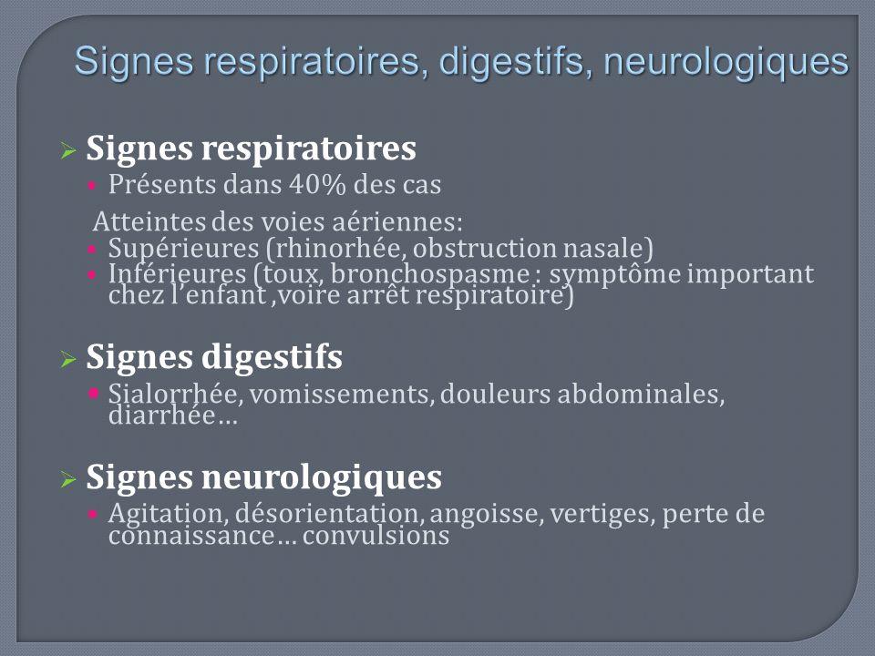 Signes respiratoires, digestifs, neurologiques