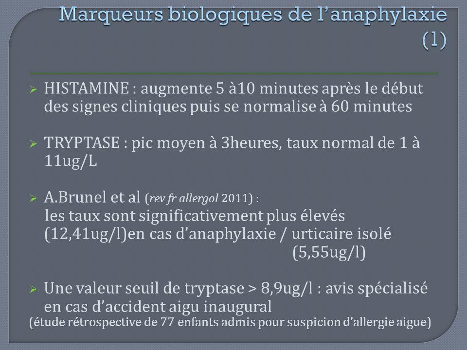 Marqueurs biologiques de l'anaphylaxie (1)