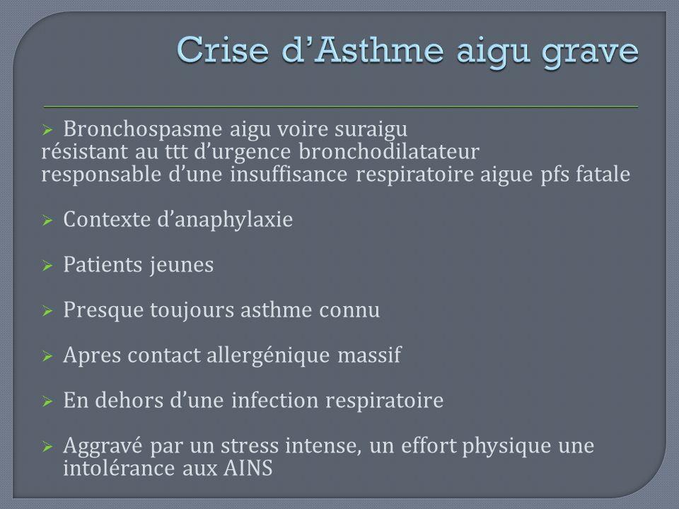 Crise d'Asthme aigu grave