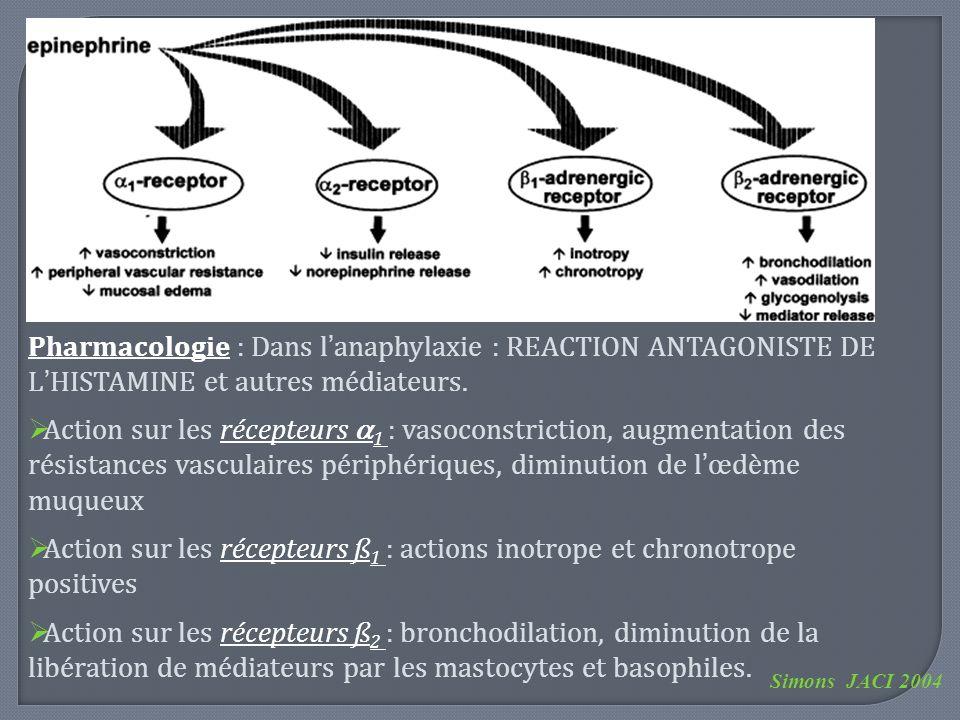 Pharmacologie : Dans l'anaphylaxie : REACTION ANTAGONISTE DE L'HISTAMINE et autres médiateurs.