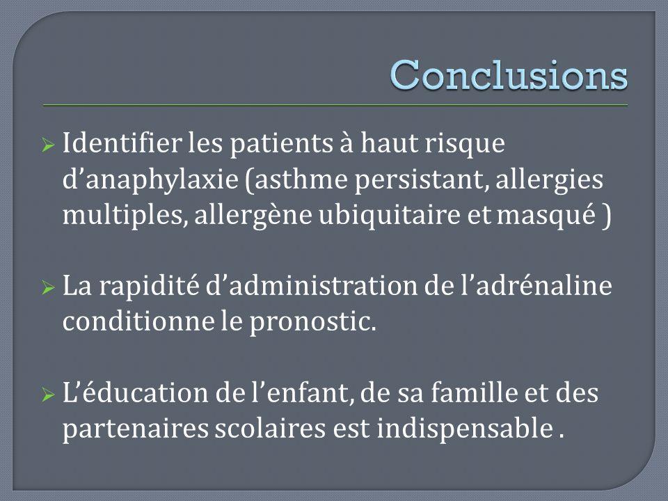 Conclusions Identifier les patients à haut risque d'anaphylaxie (asthme persistant, allergies multiples, allergène ubiquitaire et masqué )