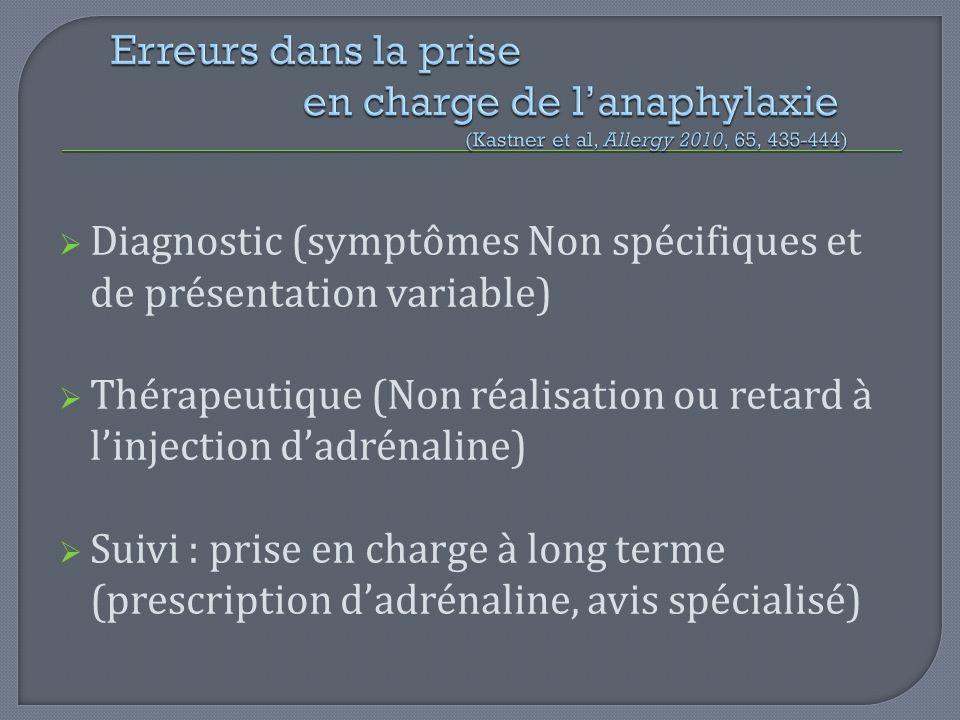 Erreurs dans la prise en charge de l'anaphylaxie (Kastner et al, Allergy 2010, 65, 435-444)