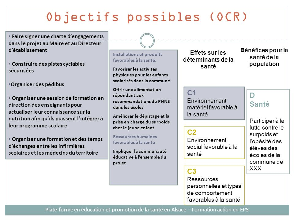 Objectifs possibles (OCR)