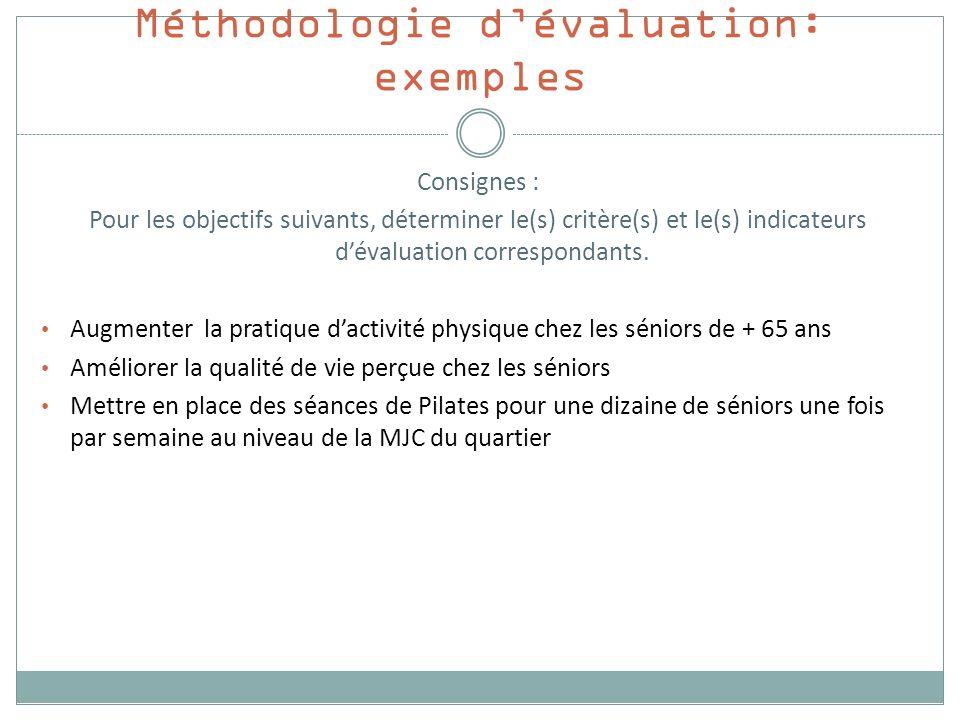 Méthodologie d'évaluation: exemples