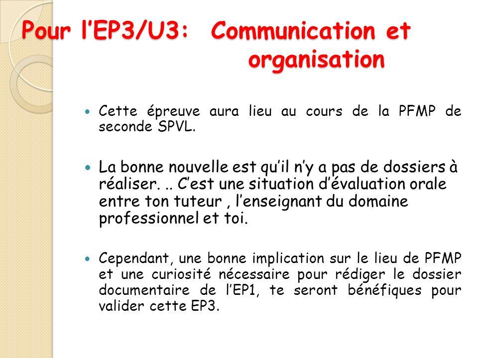Pour l'EP3/U3: Communication et organisation