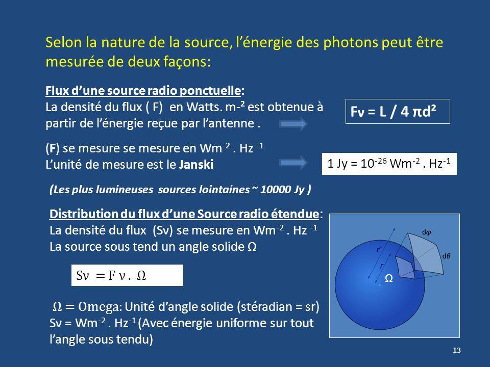 Selon la nature de la source, l'énergie des photons peut être mesurée de deux façons: