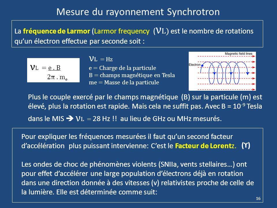 Mesure du rayonnement Synchrotron