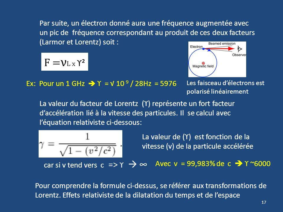 Par suite, un électron donné aura une fréquence augmentée avec un pic de fréquence correspondant au produit de ces deux facteurs (Larmor et Lorentz) soit :