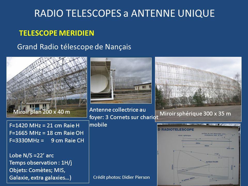 Grand Radio télescope de Nançais