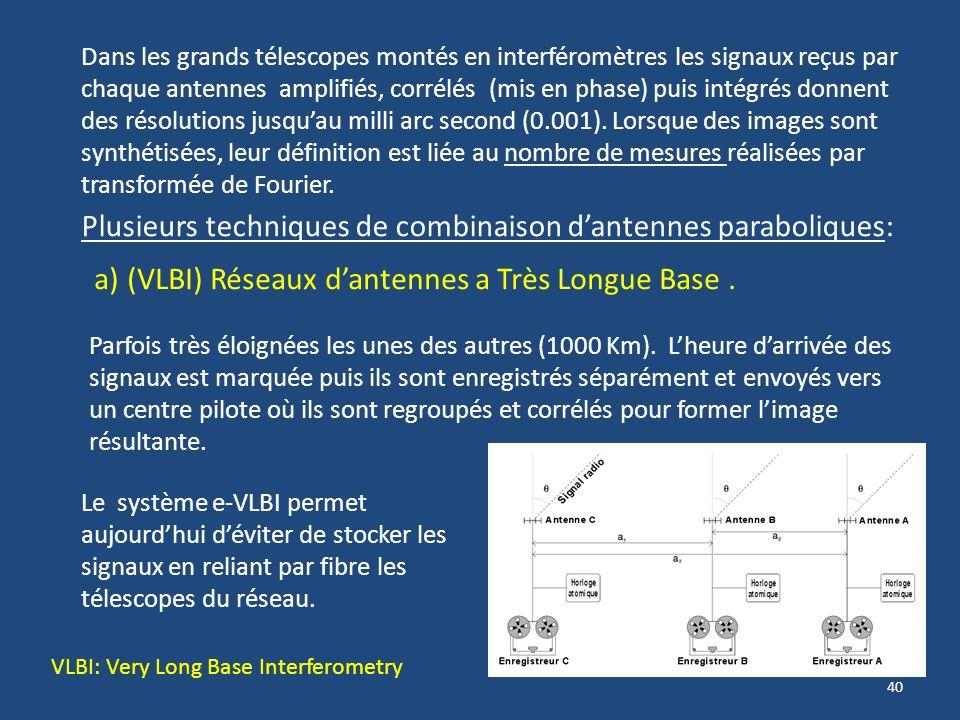 Plusieurs techniques de combinaison d'antennes paraboliques: