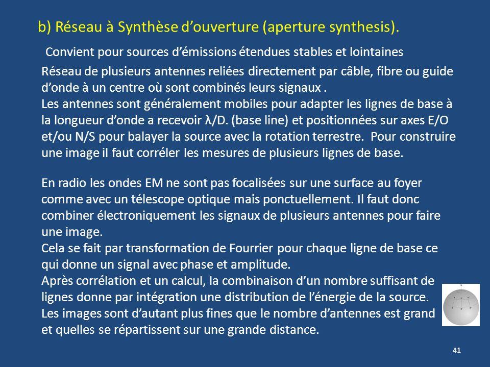 b) Réseau à Synthèse d'ouverture (aperture synthesis).