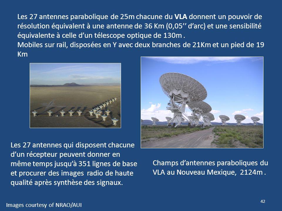 Champs d'antennes paraboliques du VLA au Nouveau Mexique, 2124m .