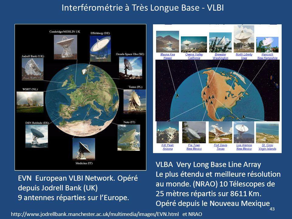 Interférométrie à Très Longue Base - VLBI