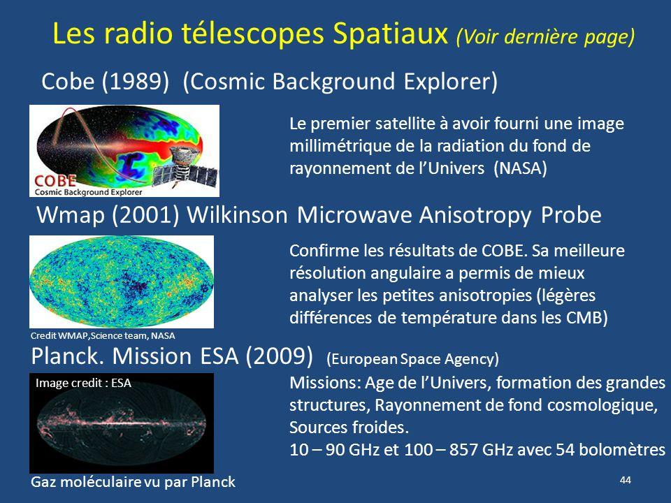 Les radio télescopes Spatiaux (Voir dernière page)