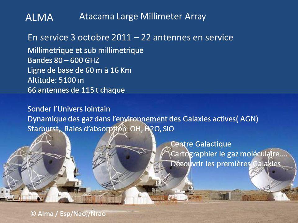 ALMA Atacama Large Millimeter Array