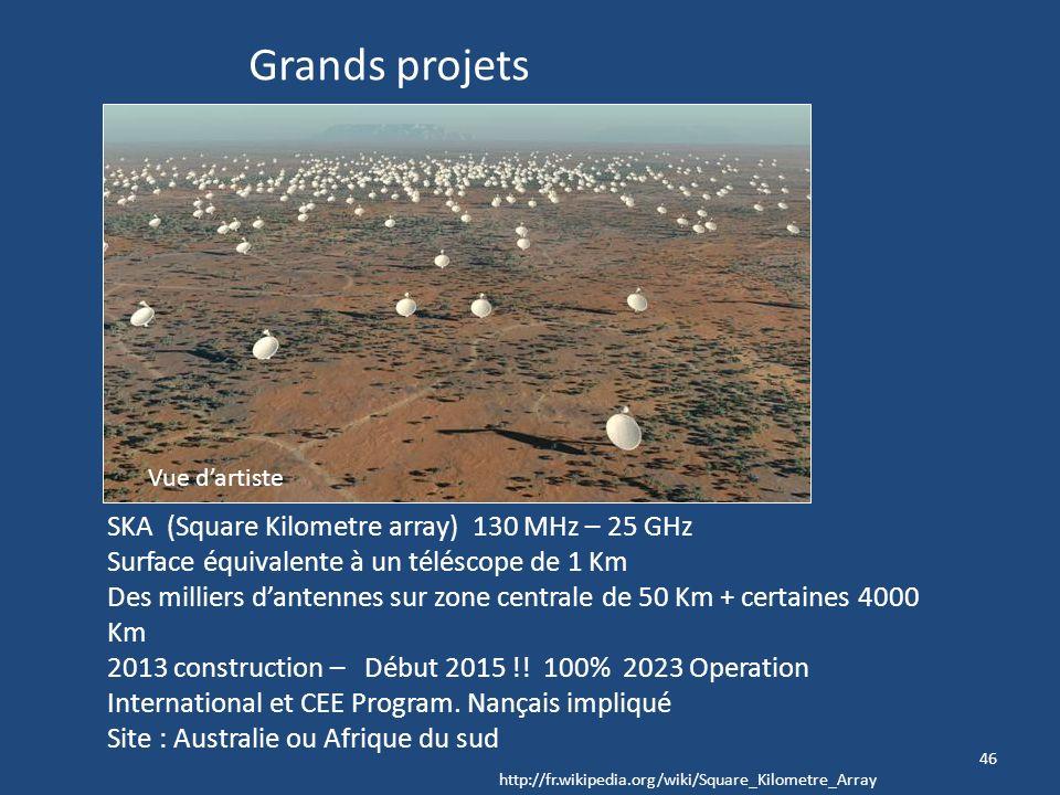Grands projets SKA (Square Kilometre array) 130 MHz – 25 GHz