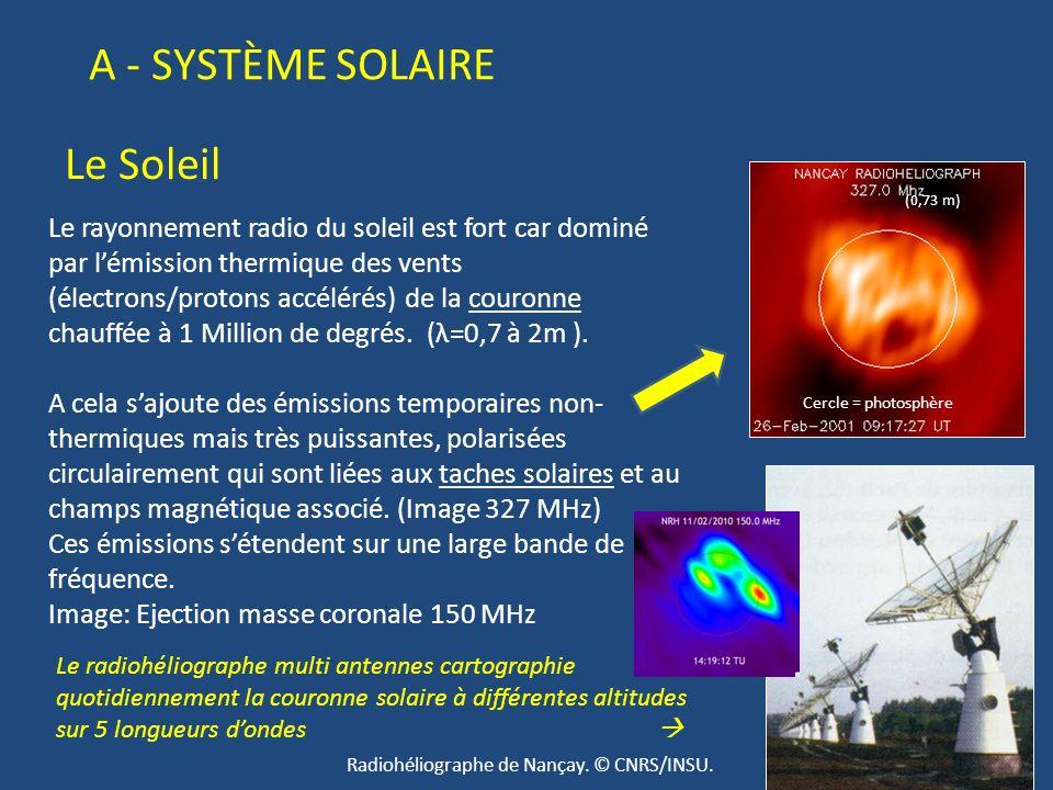 Le Soleil A - SYSTÈME SOLAIRE