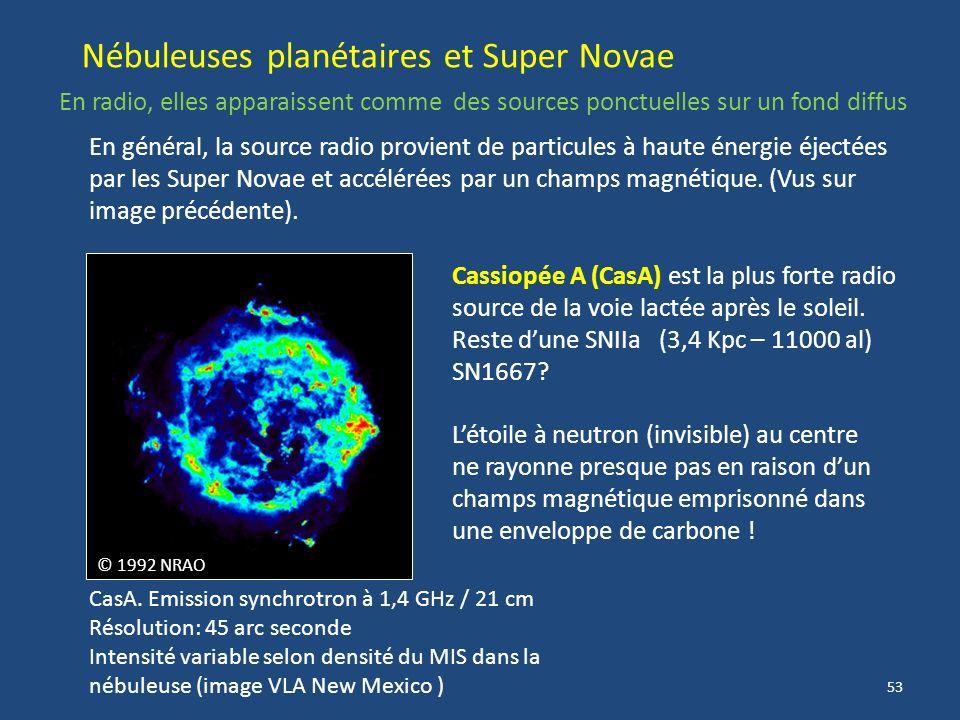 Nébuleuses planétaires et Super Novae