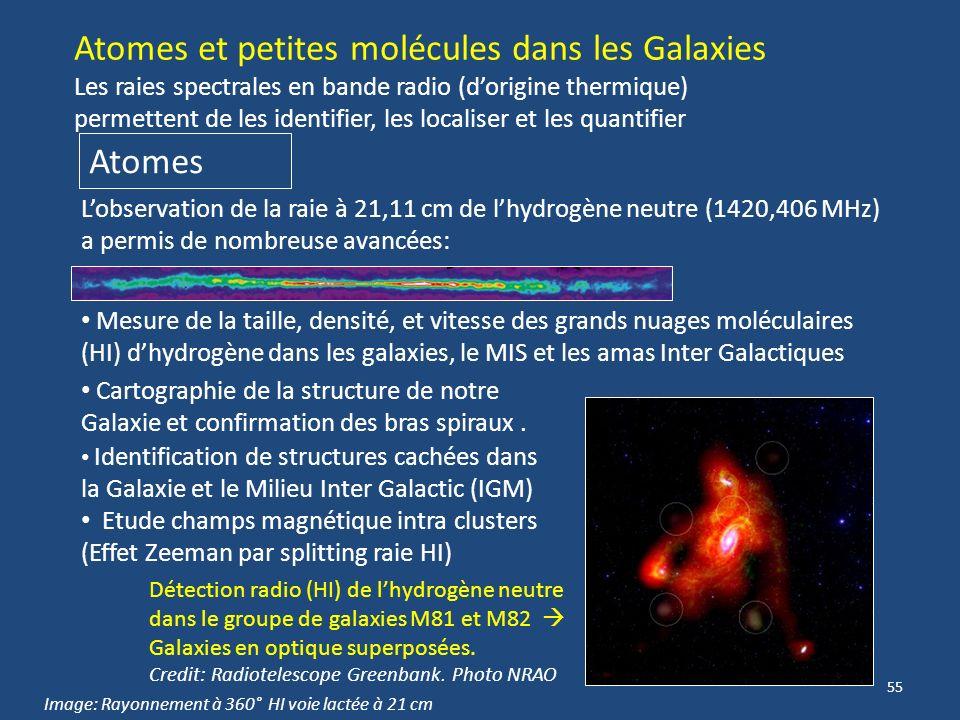 Atomes et petites molécules dans les Galaxies