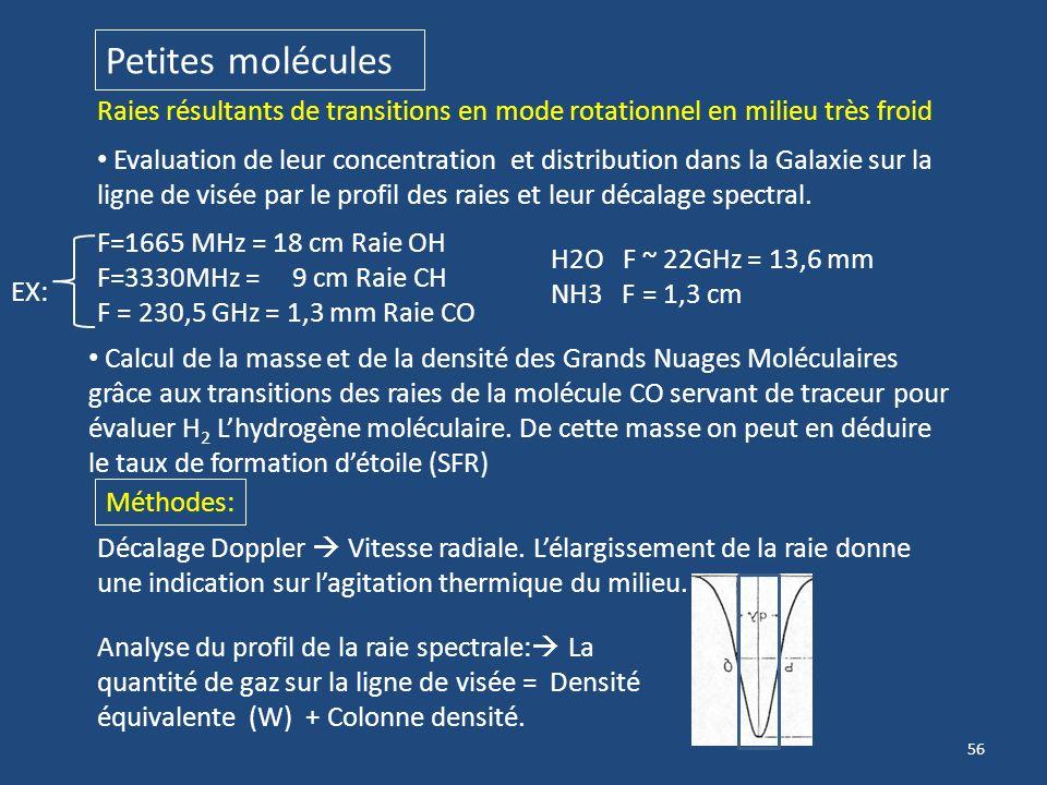 Petites molécules Raies résultants de transitions en mode rotationnel en milieu très froid.