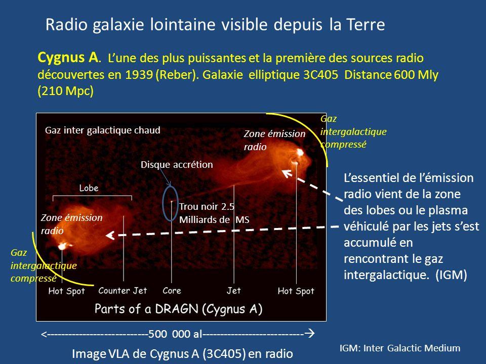 Radio galaxie lointaine visible depuis la Terre