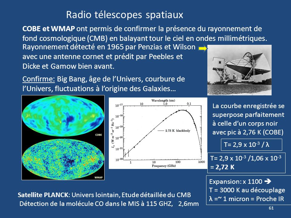 Radio télescopes spatiaux