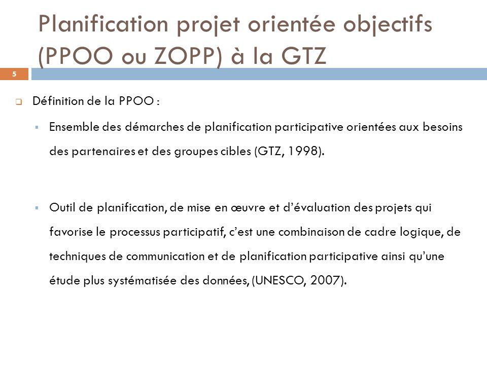 Planification projet orientée objectifs (PPOO ou ZOPP) à la GTZ