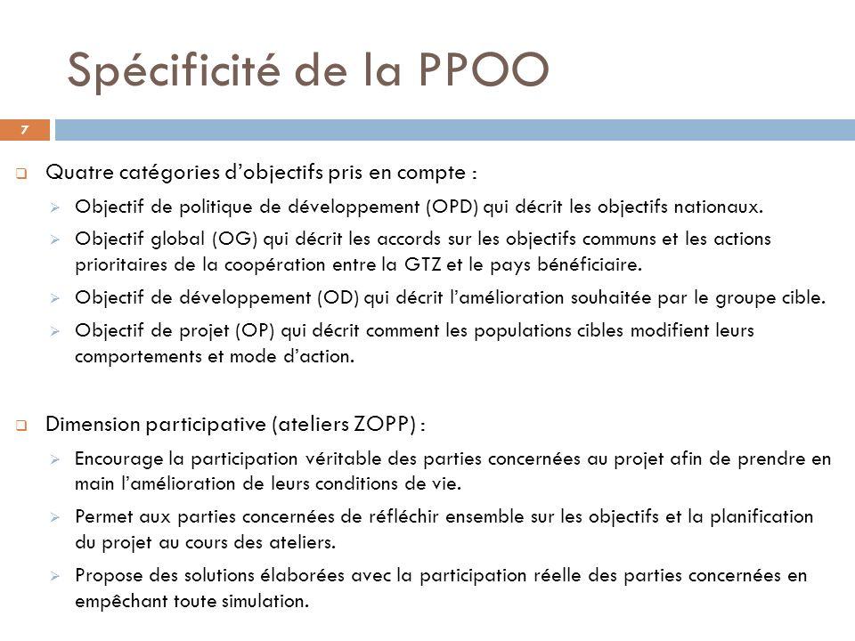 Spécificité de la PPOO Quatre catégories d'objectifs pris en compte :