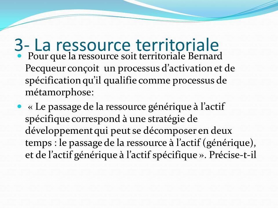 3- La ressource territoriale