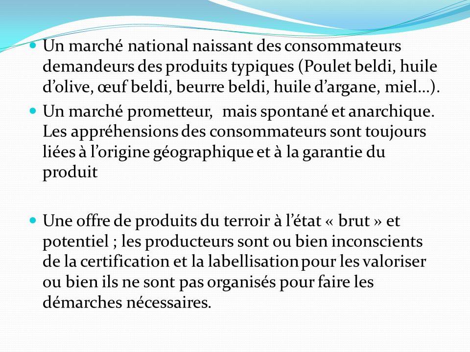 Un marché national naissant des consommateurs demandeurs des produits typiques (Poulet beldi, huile d'olive, œuf beldi, beurre beldi, huile d'argane, miel…).