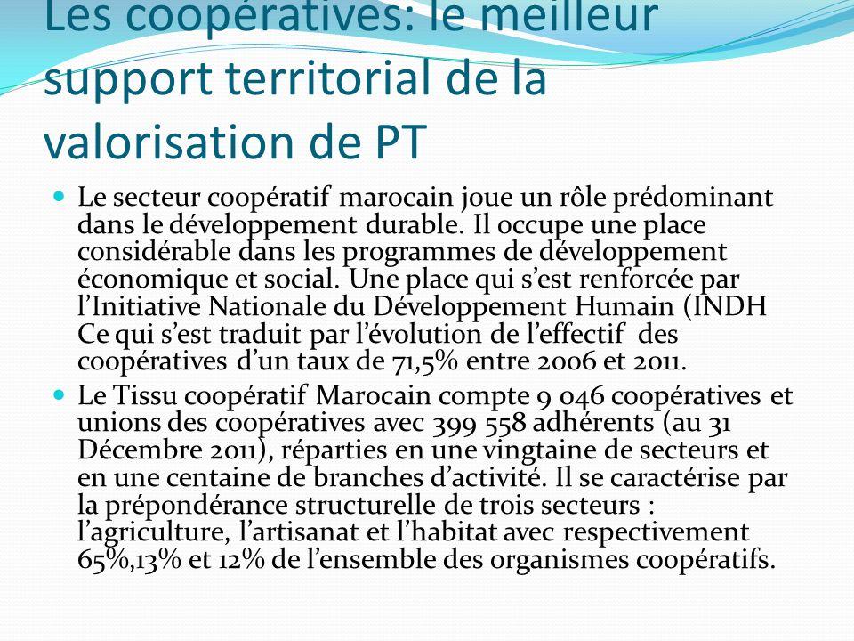 Les coopératives: le meilleur support territorial de la valorisation de PT