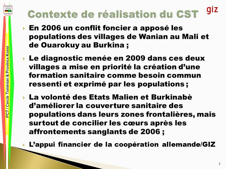 Contexte de réalisation du CST