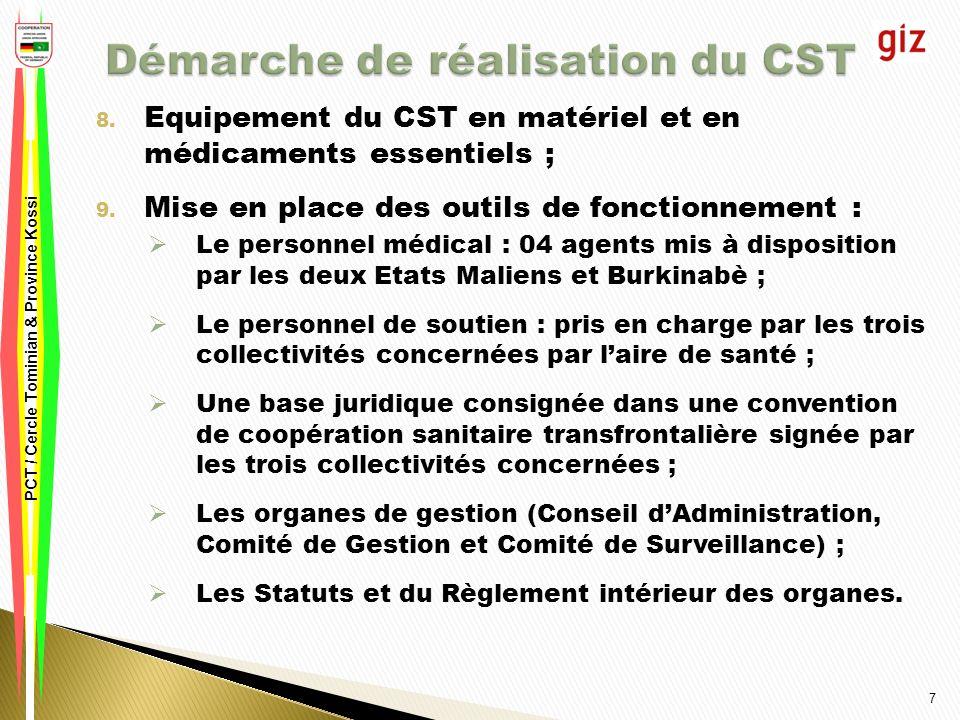 Démarche de réalisation du CST