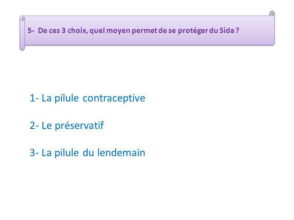 1- La pilule contraceptive 2- Le préservatif 3- La pilule du lendemain