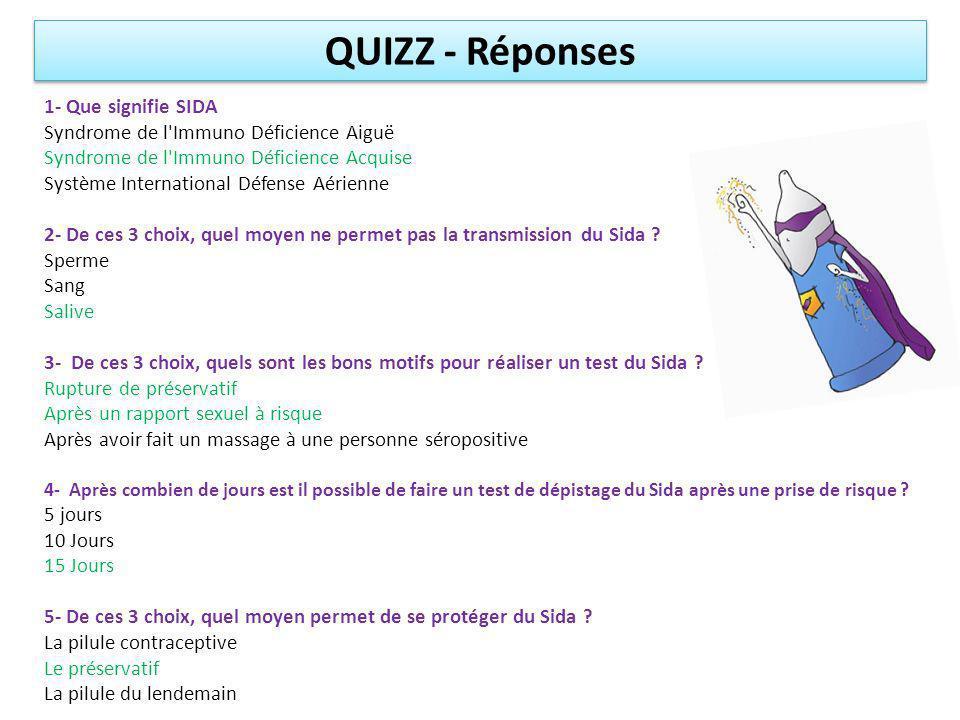 QUIZZ - Réponses 1- Que signifie SIDA