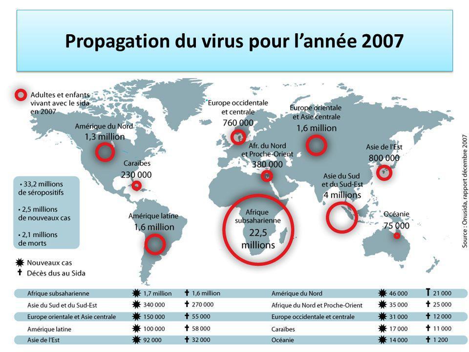 Propagation du virus pour l'année 2007