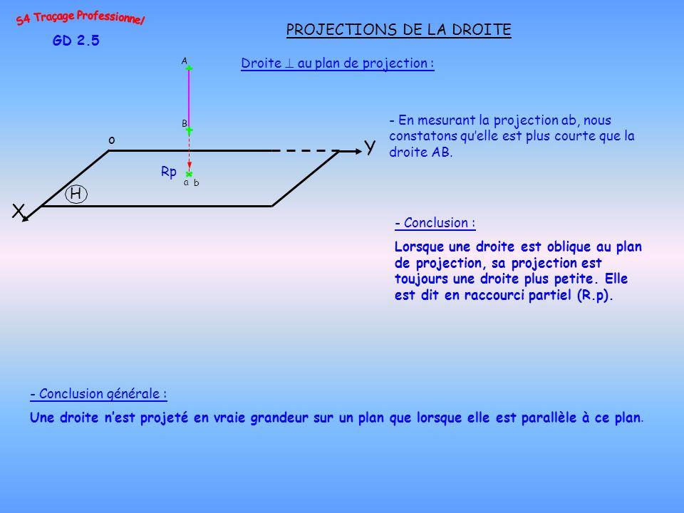 Y X PROJECTIONS DE LA DROITE H GD 2.5 Droite  au plan de projection :