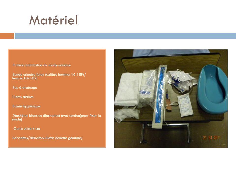 Matériel Plateau installation de sonde urinaire