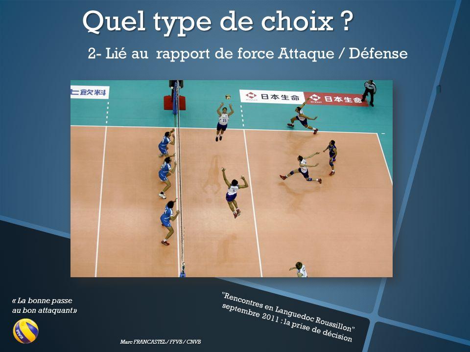 2- Lié au rapport de force Attaque / Défense