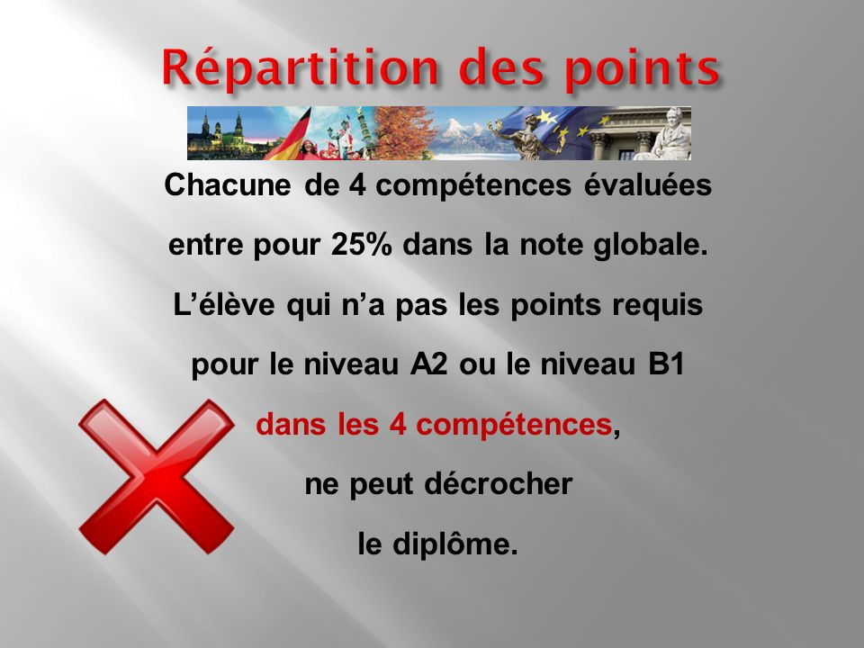 Répartition des points