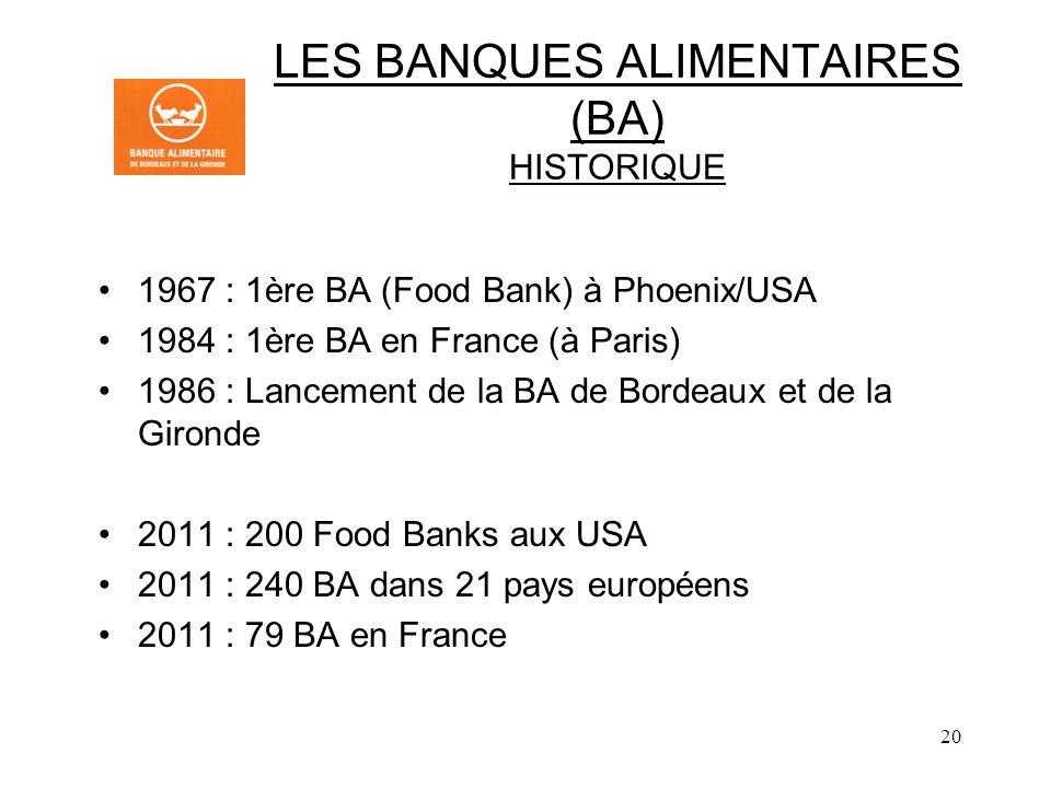 LES BANQUES ALIMENTAIRES (BA) HISTORIQUE