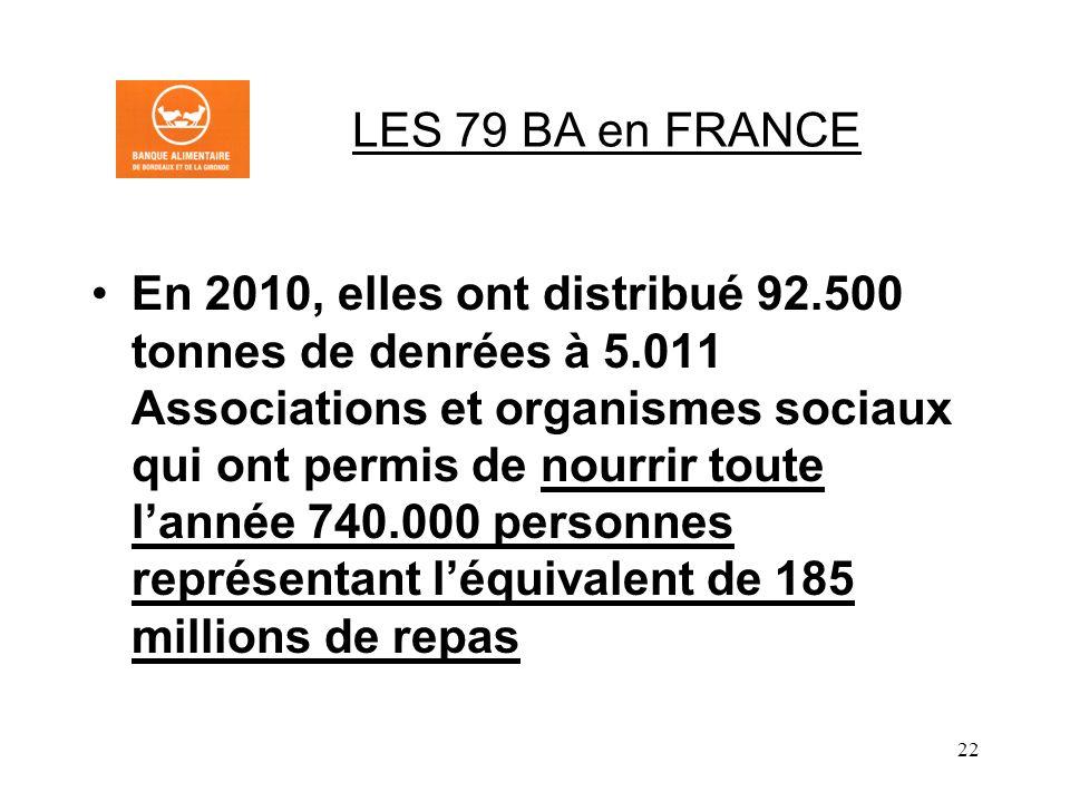 LES 79 BA en FRANCE