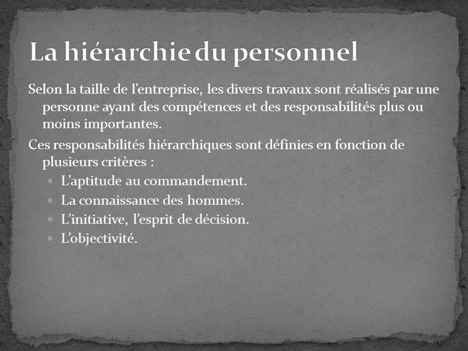 La hiérarchie du personnel