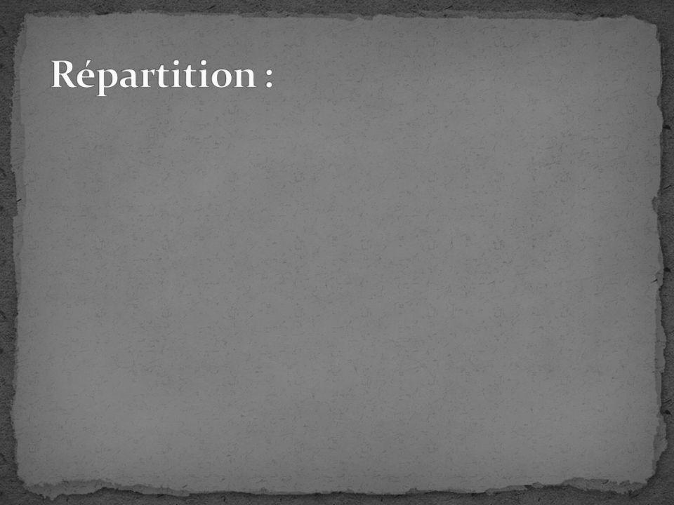 Répartition :