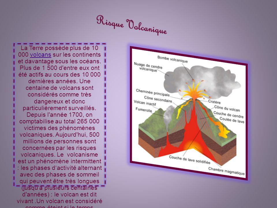 Risque Volcanique