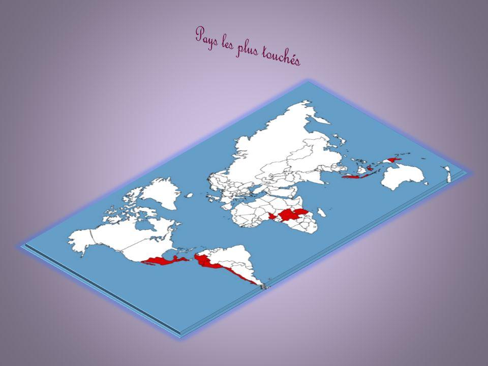 Pays les plus touchés