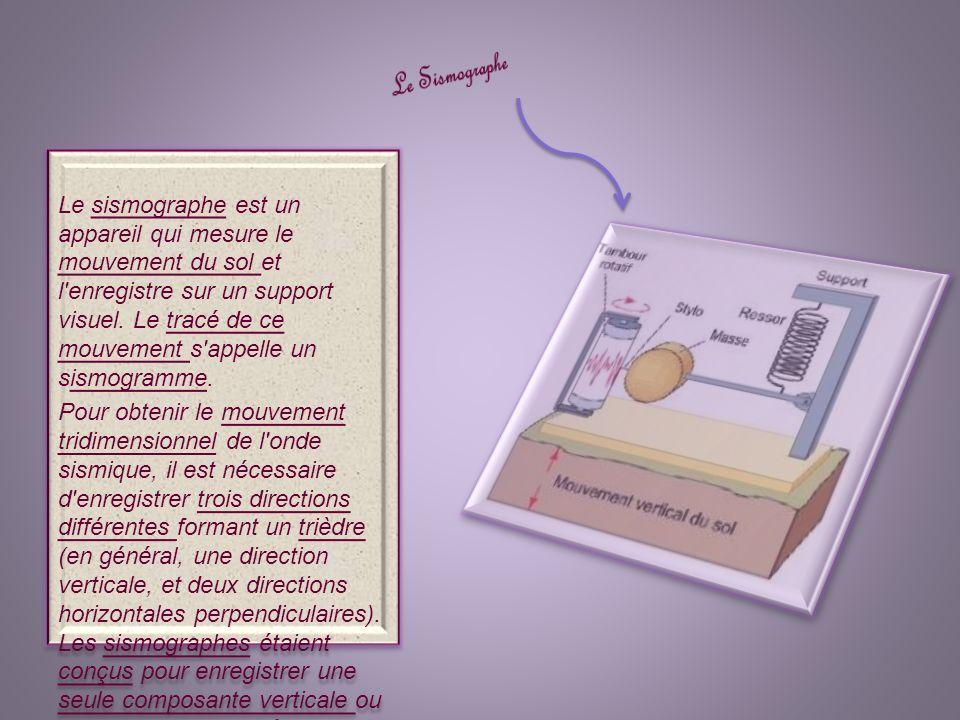 Le Sismographe