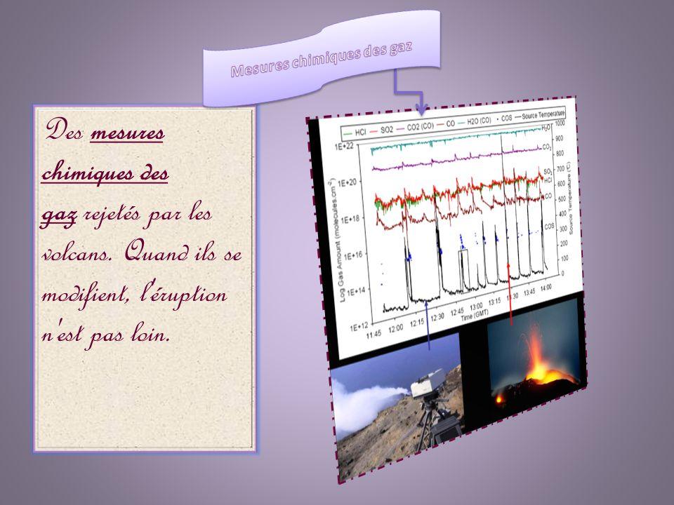 Mesures chimiques des gaz