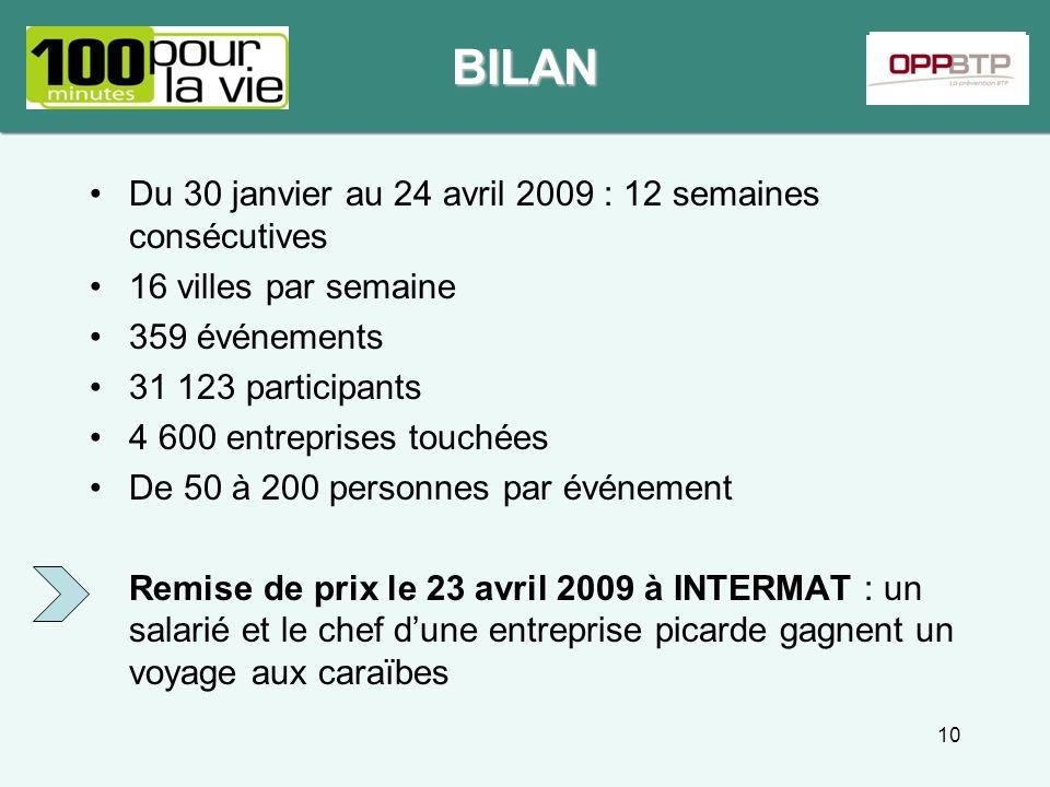 BILAN Du 30 janvier au 24 avril 2009 : 12 semaines consécutives