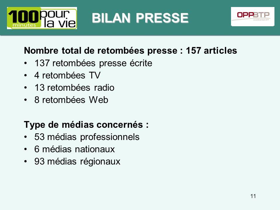 BILAN PRESSE Nombre total de retombées presse : 157 articles